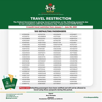TRAVEL RESTRICTION ON 100 DEFAULTING PASSENGERS